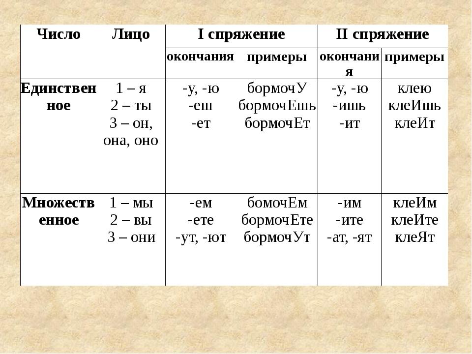 Глагол — википедия. что такое глагол