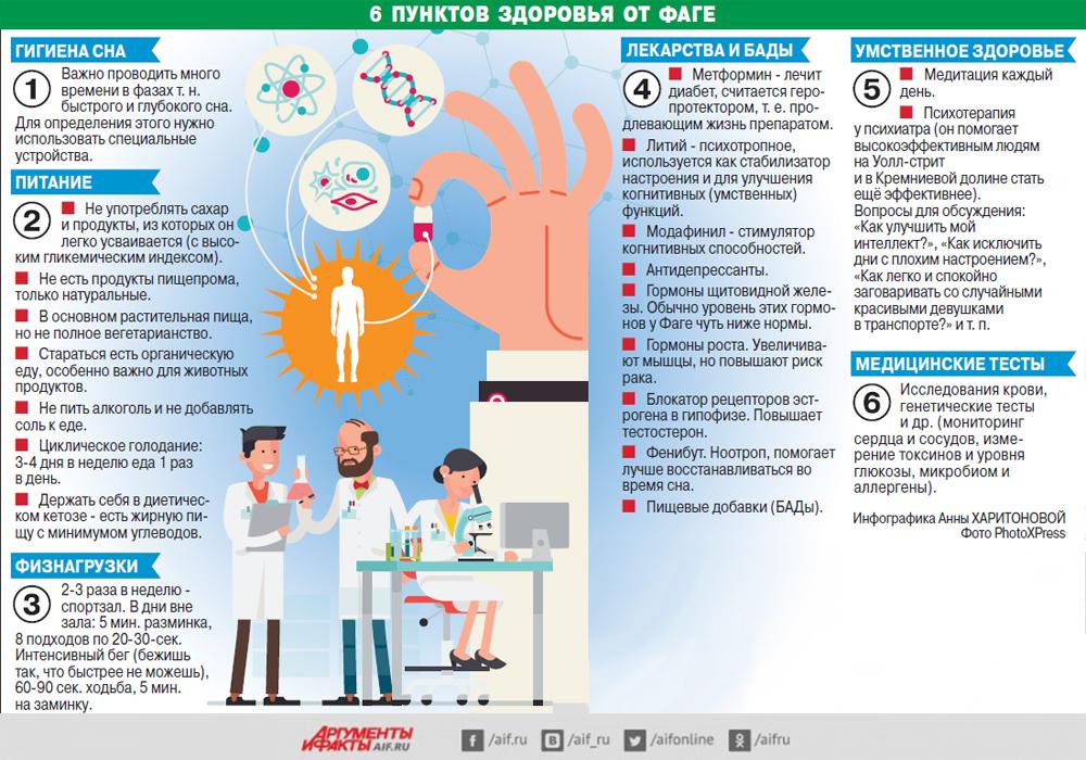 Биохакинг организма. что это такое и как работает?