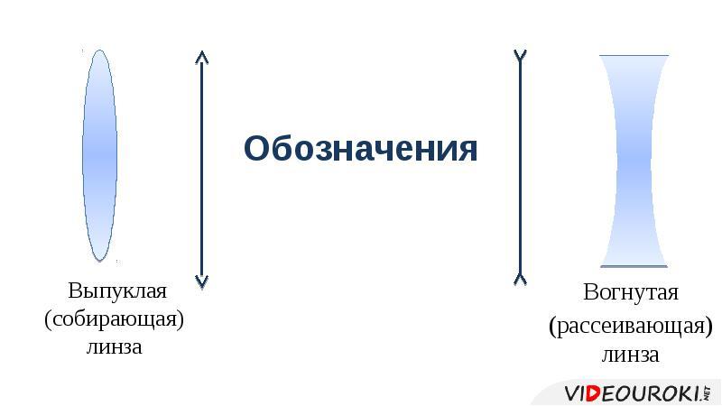Оптическая сила