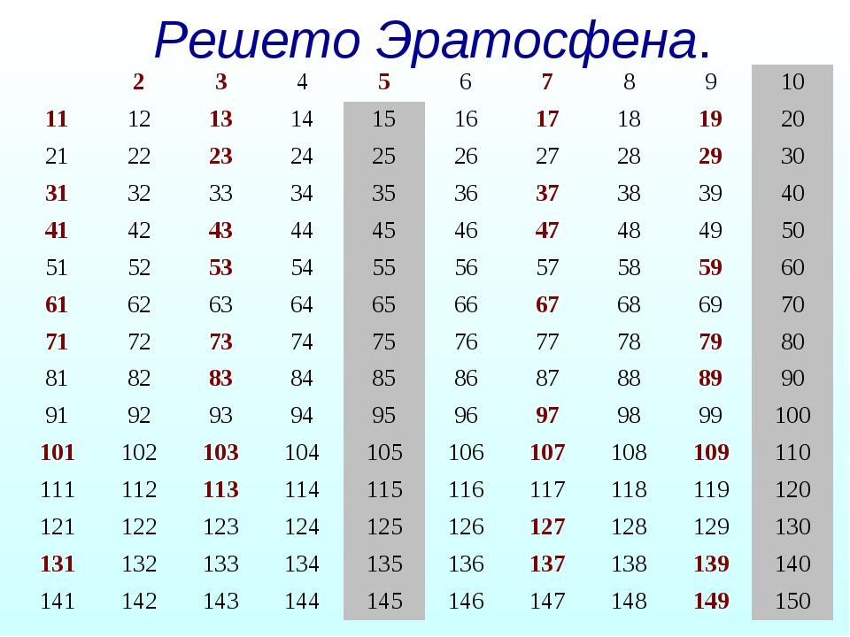 § натуральные числа. натуральный ряд чисел