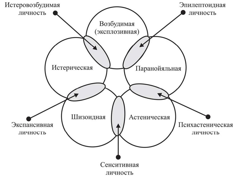 Как общаться с психопатом: советы специалистов. признаки психопата - psychbook.ru
