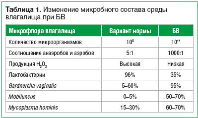 Значение слова «кока» в 10 онлайн словарях даль, ожегов, ефремова и др. - glosum.ru