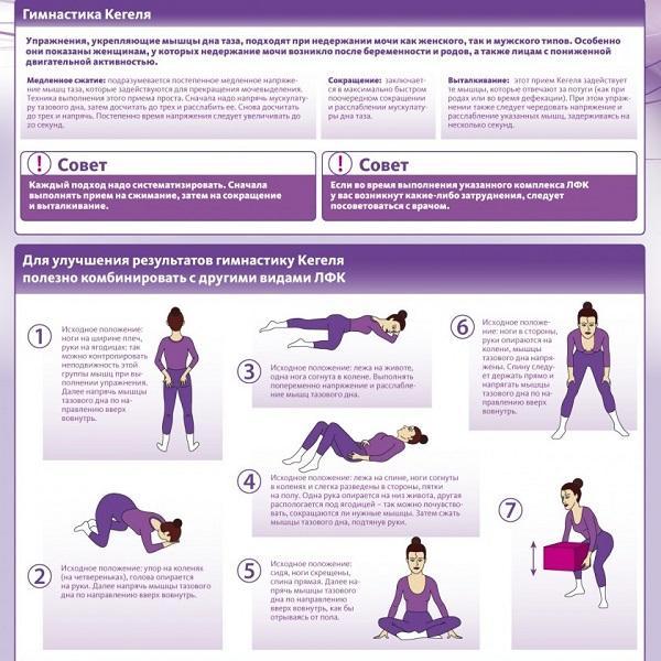 Упражнения кегеля для мужчин и женщин: накачай мышцы любви!