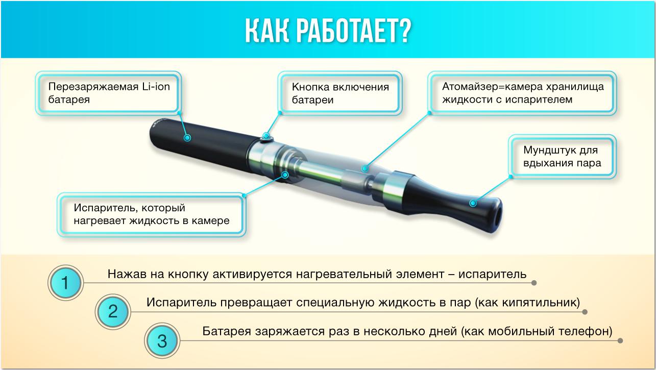Обзор glo - устройства для нагревания табака - root nation обзор glo - устройства для нагревания табака - root nation