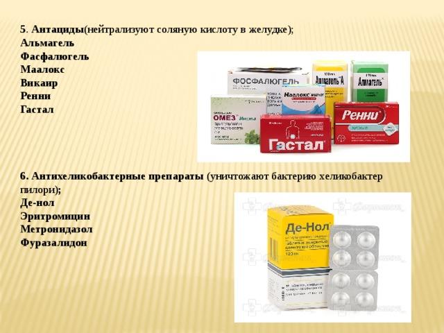 Антациды: препараты, классификация, выбор