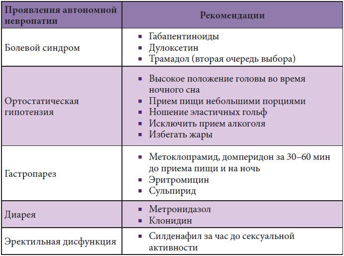 Алкогольная полинейропатия конечностей: признаки, причины и осложнения