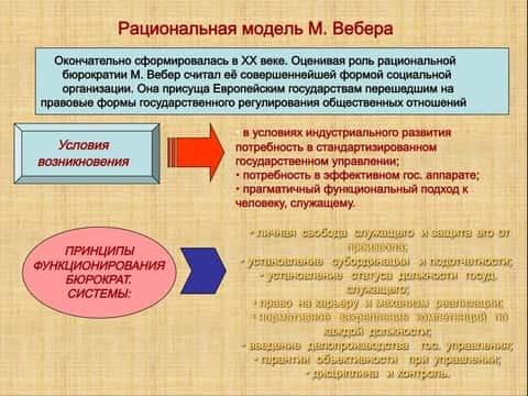 Бюрократия | энциклопедия кругосвет