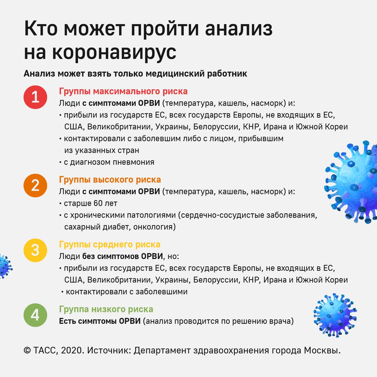 Что такое самоизоляция юридически при коронавирусе?