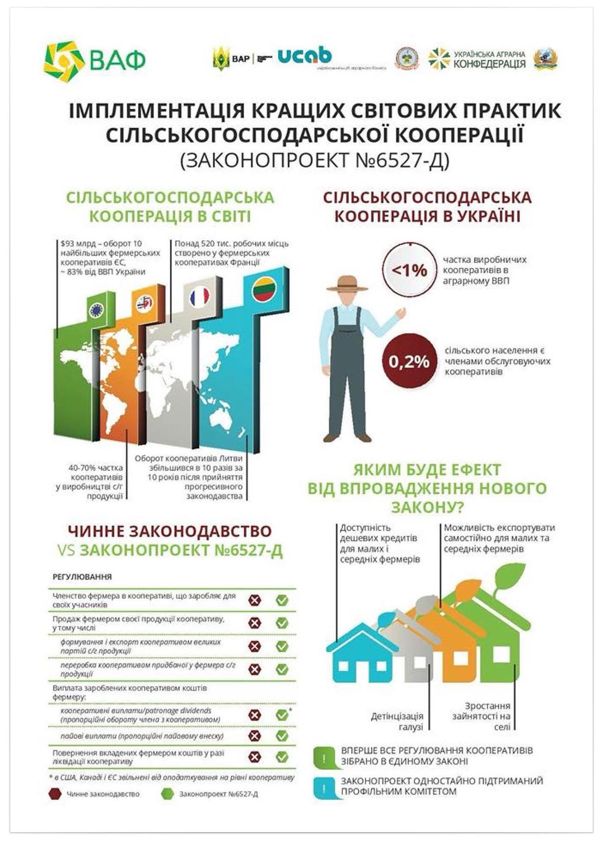 Что такое кредитный потребительский кооператив: как устроен и стоит ли вступать