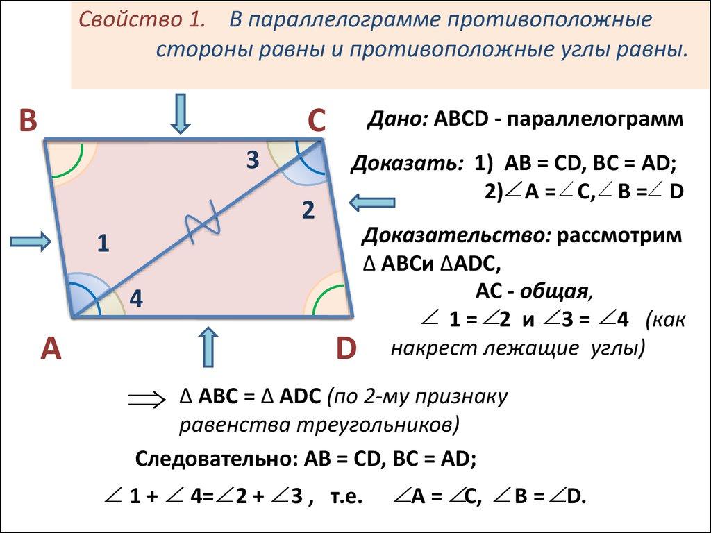 Параллелограмм — это базовая геометрическая фигура с рядом важных свойств и признаков