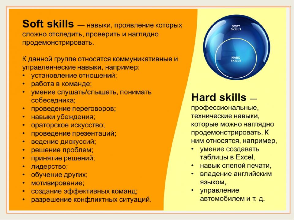 Софт: что это и что такое софт в компьютере - proslang.ru