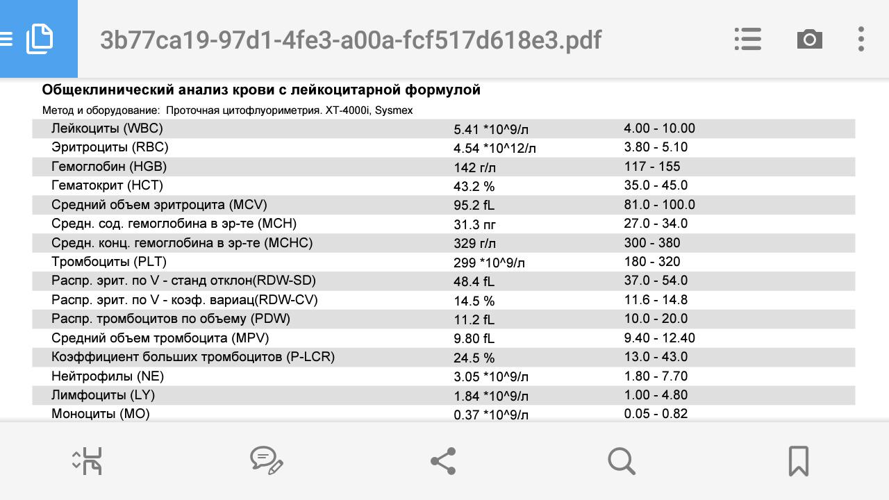 Средняя концентрация гемоглобина в эритроците - анализ крови - расшифровка анализов онлайн