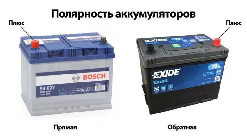 Выбор полярности аккумулятора