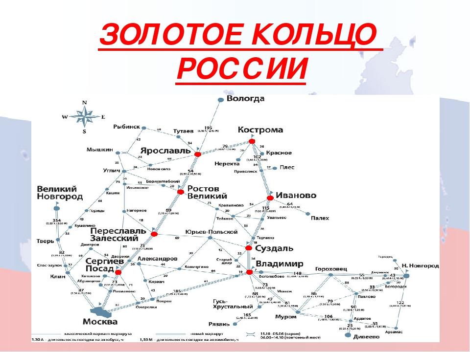 Какие города входят в золотое кольцо россии, и почему их стоит посетить каждому
