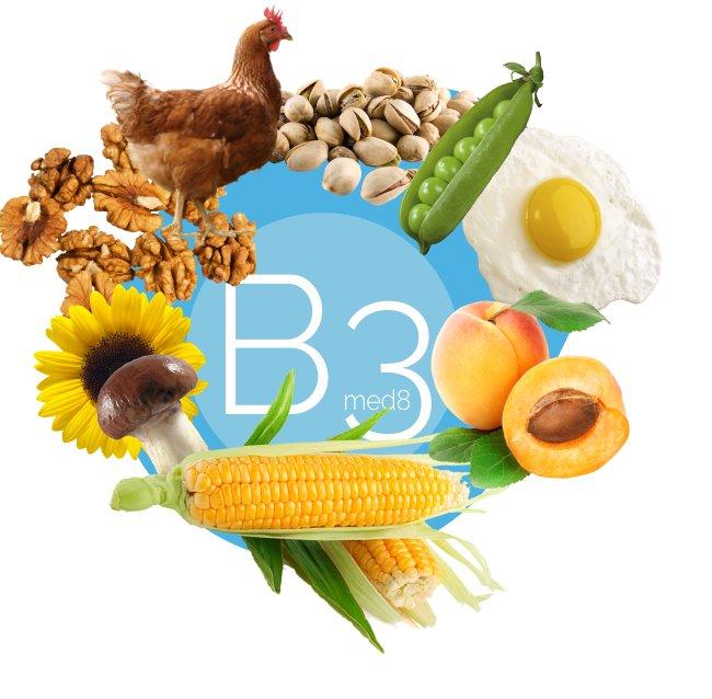 Витамин рр в продуктах питания таблица. витамин pp для мозга и настроения - всё об аллергии