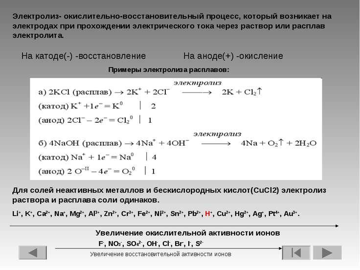 Принцип действия электролизера