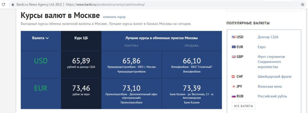 1 евро в рублях