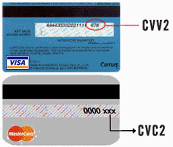 Коды cvv2 и cvc2 на картах сбербанка