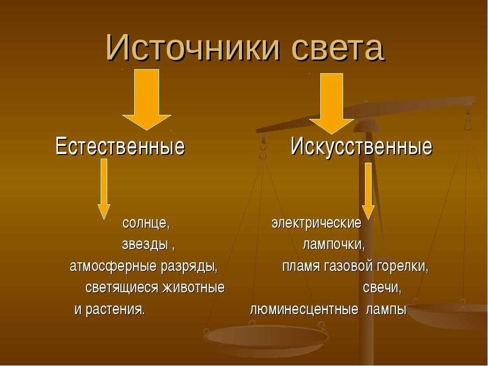Источники света: виды, основные характеристики и области применения :: syl.ru