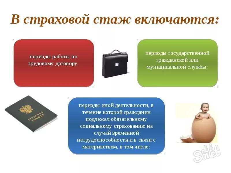 Страховой стаж для пенсии: что такое, расчет, минимальный размер
