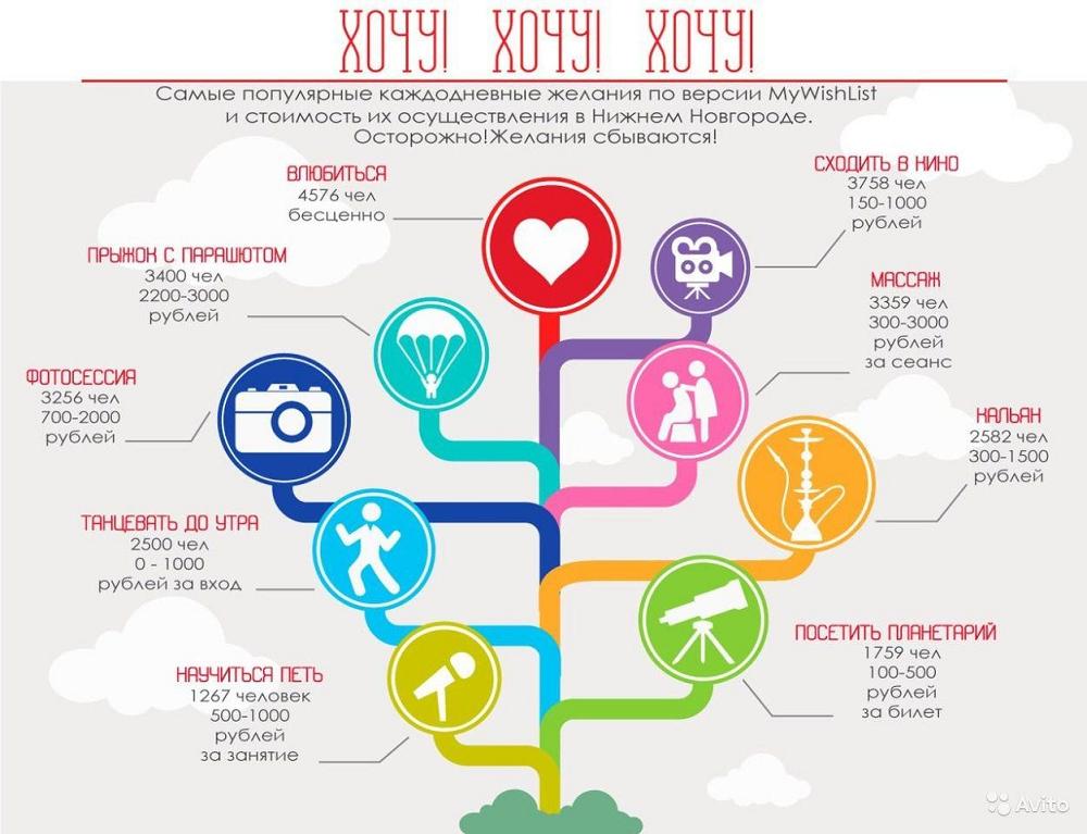 Какую пользу приносит инфографика