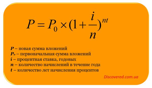 Как работает формула простых и сложных процентов?