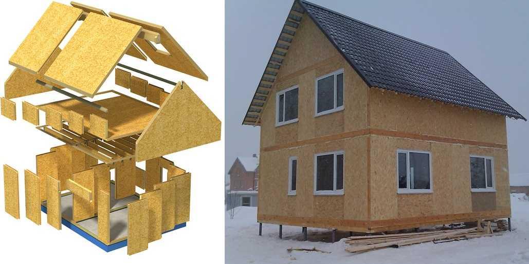 Недостатки канадских домов