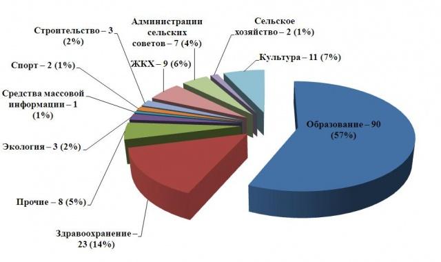 Что такое муниципальная собственность? права, объекты :: businessman.ru