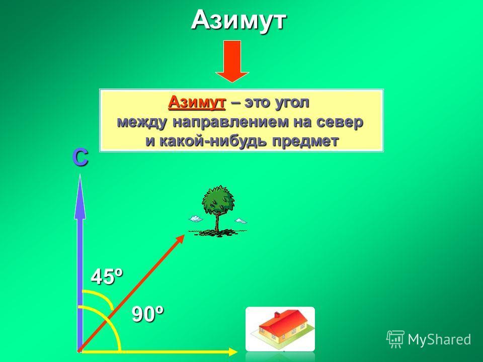 Что такое азимут и как его определить | nur.kz