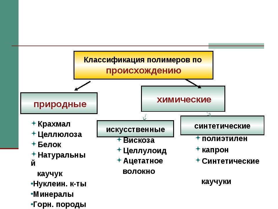 Организационная структура, звенья и ступени управления, типы и виды организационных структур, критерии рациональной структуры управления - социальная теория и кадровая политика - навчальні матеріали онлайн