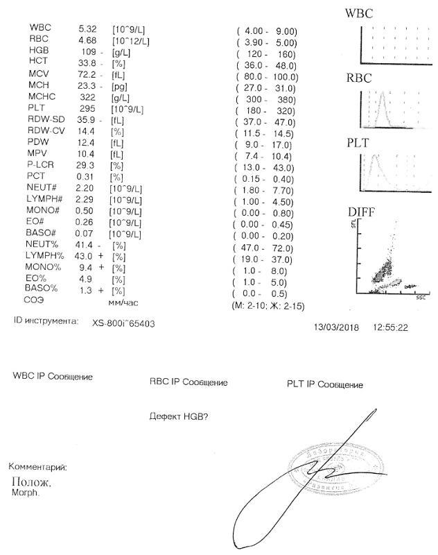 Анализ крови wbc что это и норма у взрослых