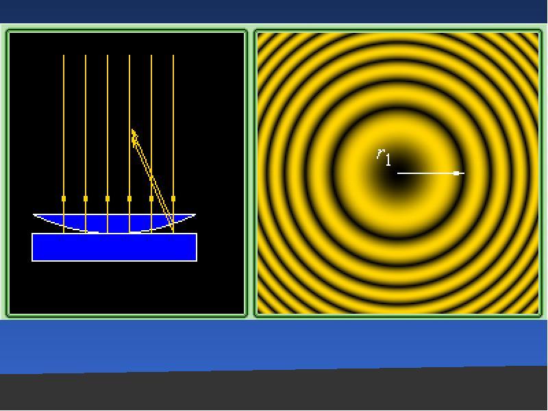 Интерференция, принцип суперпозиции, стоячие волны, биения, эффект доплера.
