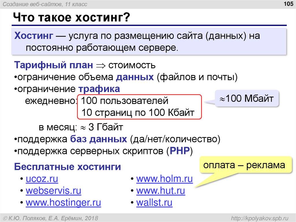 Хостинг: варианты, сравнения, пользовательская статистика / блог компании ruvds.com / хабр