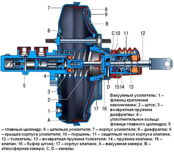 Технологический процесс изготовления детали (шток) (стр. 1 из 6)