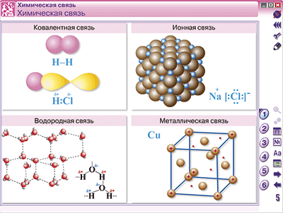 Вещества молекулярного и немолекулярного строения. тип кристаллической решетки. зависимость свойств веществ от их состава и строения / справочник :: бингоскул