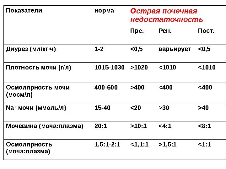 Сколько мочи в норме должно выделяться в сутки - kardiobit.ru