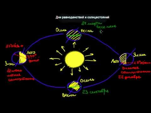 Обзор фильма «солнцестояние» — красивой философской драмы, которую назвали хоррором - лайфхакер