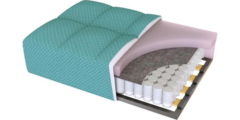 Что такое ппу в мебели – пенополиуретан мягкий
