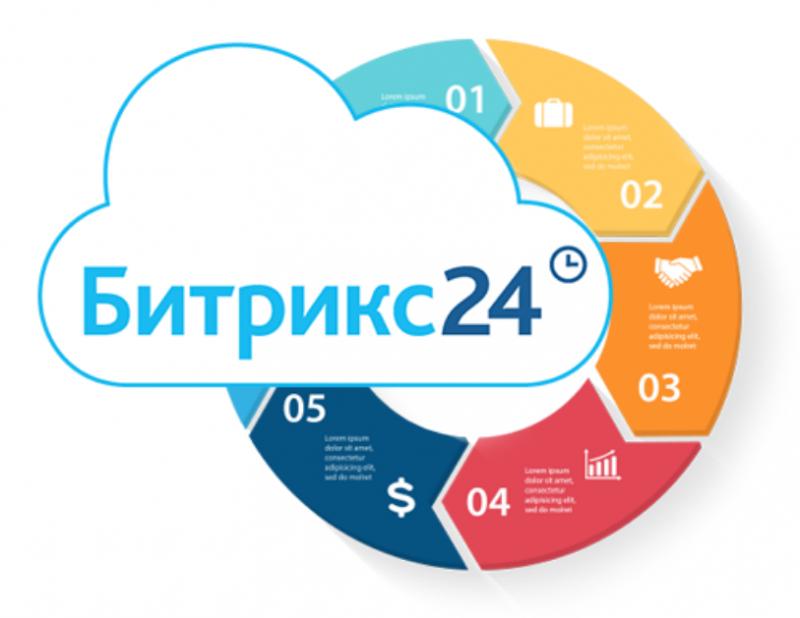 Проблемы и принципы кастомизации коробочной версии битрикс24