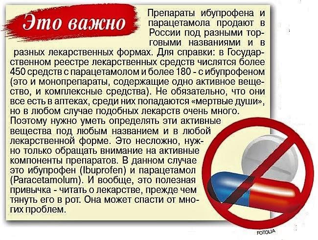 Таблетки ибупрофен: инструкция по применению, цена, отзывы