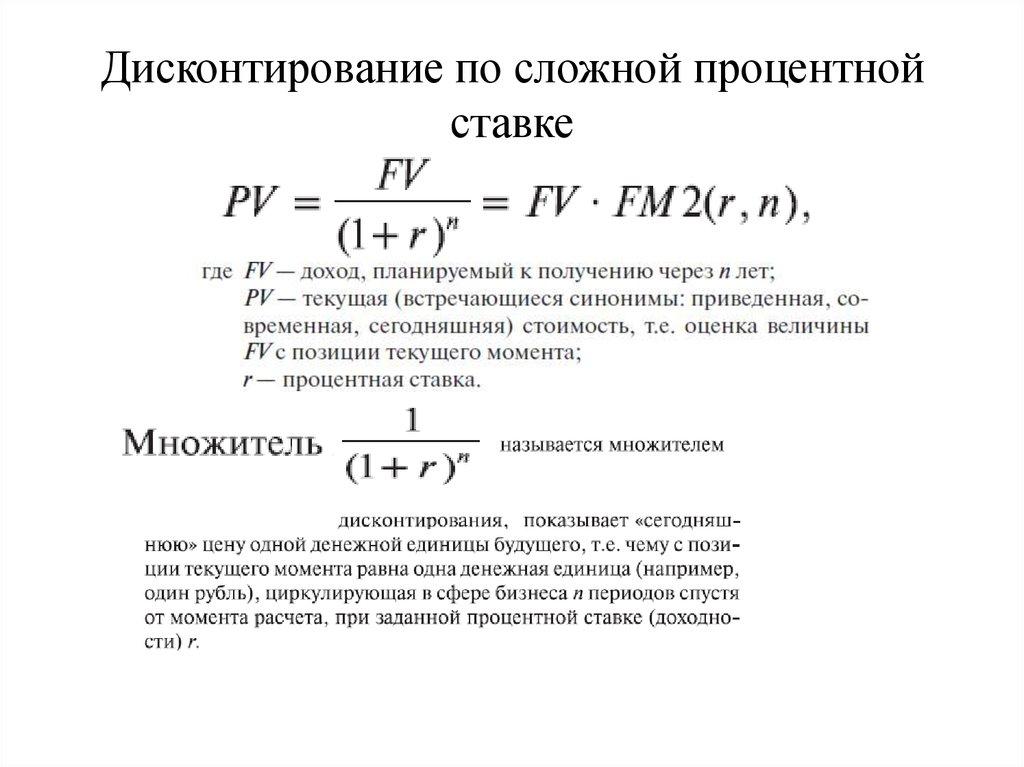 Формула ставки дисконтирования