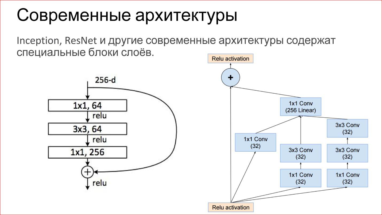 Результаты поиска по запросу «[нейронные сети]» / хабр