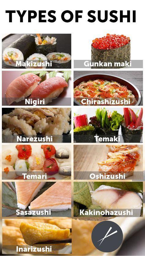 Гунканы. суши гункан - что это такое