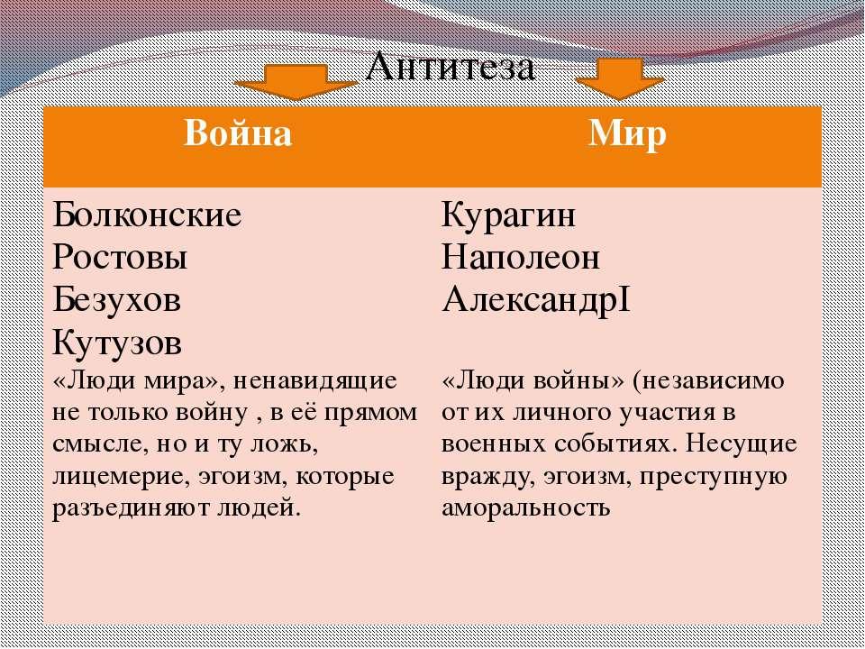 Антитеза — википедия. что такое антитеза