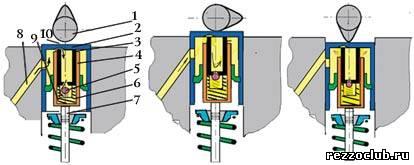 Гидрокомпенсатор — словарь автомеханика
