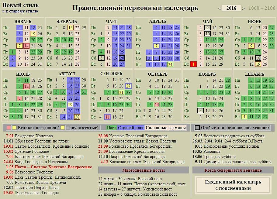 Что такое пост и как правильно поститься? :: syl.ru