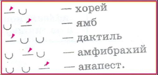 Значение слова «дактиль» в 10 онлайн словарях даль, ожегов, ефремова и др. - glosum.ru