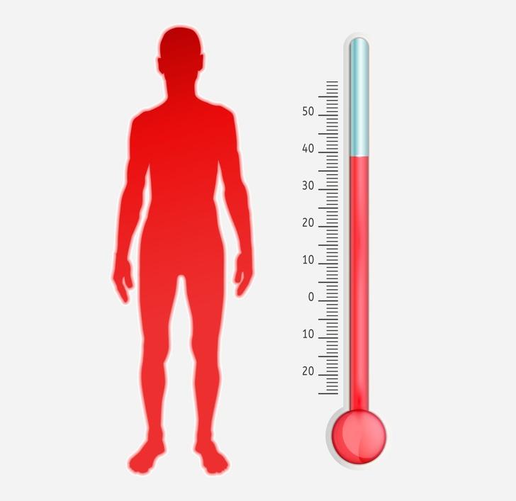 Субфебрильная температура: что это такое и каковы причины
