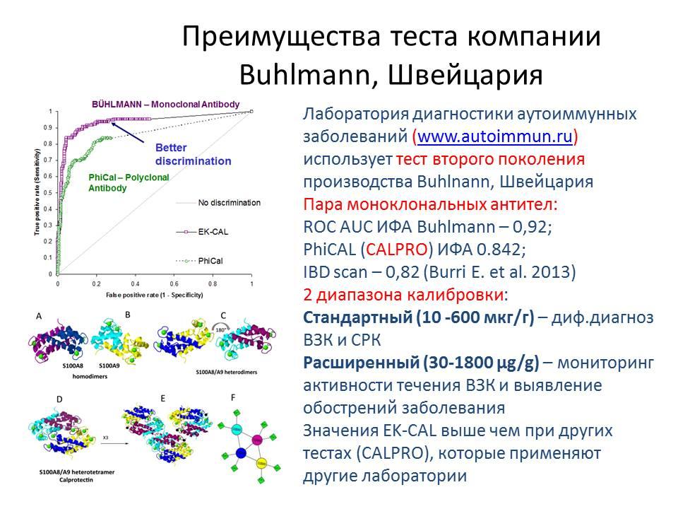 Анализ кала на кальпротектин: суть исследования, подготовка и проведение