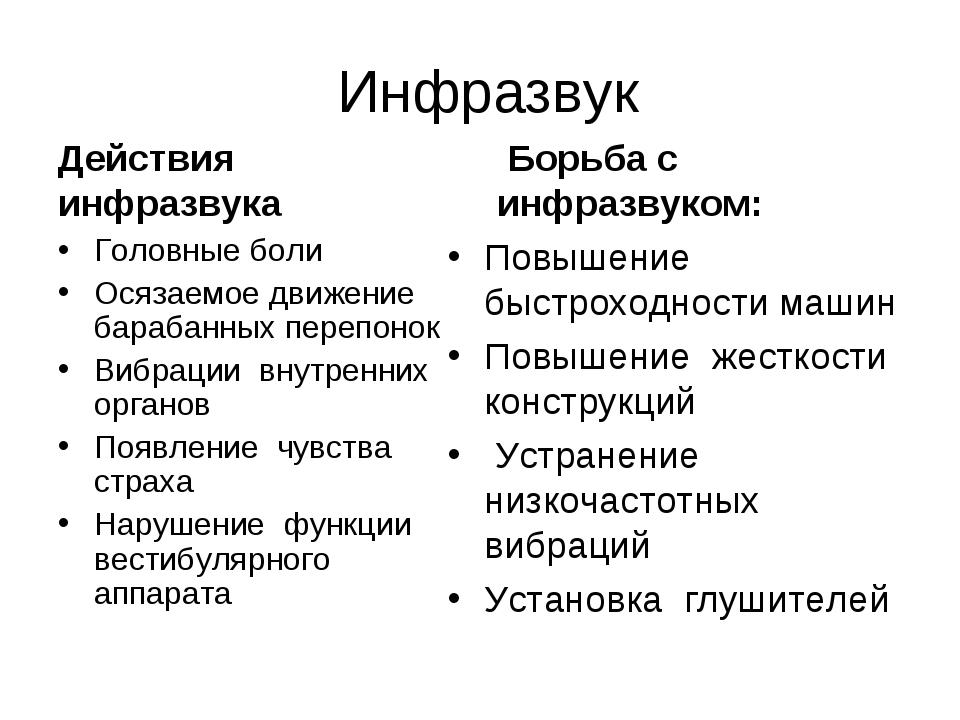 Инфразвук — википедия. что такое инфразвук